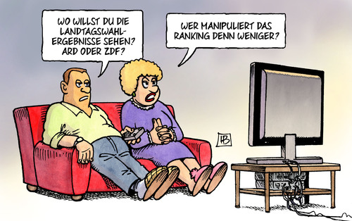 Wahl-Rating